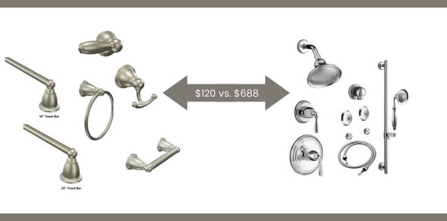 cost of accessories